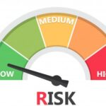 How to Calculate Which Risk to Take?
